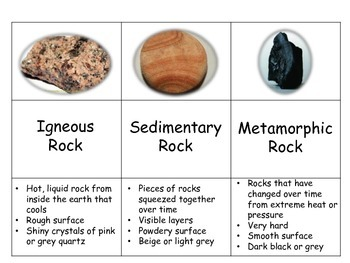 Rocks for Special Education