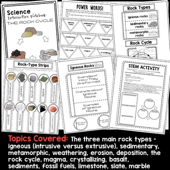 Rock Cycle Interactive Notebook  | Distance Learning