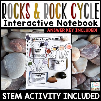 Rock Cycle Distance Learning Google Classroom | Rock Cycle Interactive Notebook
