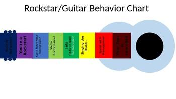 Rockstar Behavior Chart