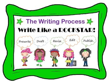 Rockstar Writing Process Posters