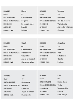 Role-Play Identity Cards (In Spanish)