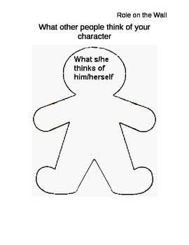 Role on the Wall Worksheet