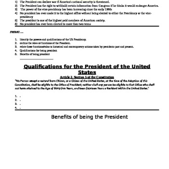 Roles, Benefits and Qualifications of being President