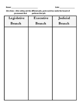 Roles & Responsibilities of the 3 Branches