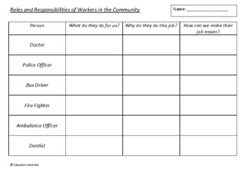 Roles and Responsibilities of Workers in the Community - HSIE