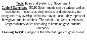 Roles and Systems of Government