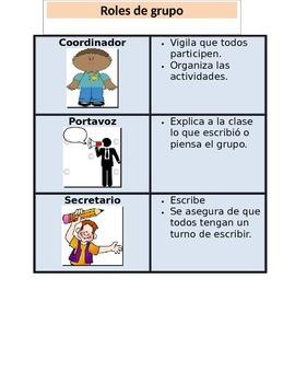 Roles de grupo para el aprendizaje cooperativo