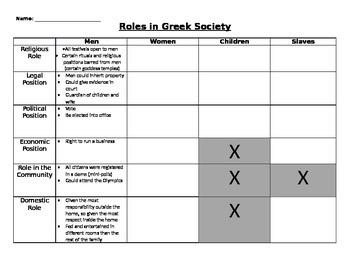 Roles in Greek Society