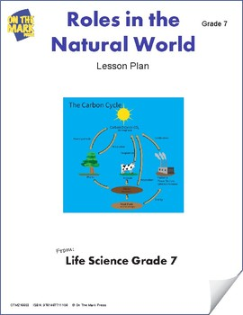 Roles in the Natural World Lesson Plan Grade 7 (ecosystems)