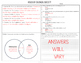 Roles of Colonial Society Diagram and Comprehension Questions