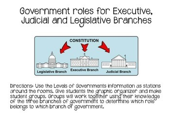 Roles of Government Leaders