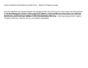 Roles of People Groups in the Revolutionary War Sort VS.5b