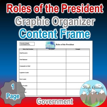 Roles of the President Content Frame Graphic Organizer / Chart