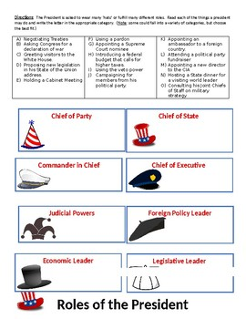 Roles of the President of the United States   Worksheet ...
