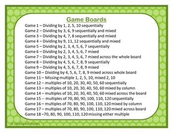 Roll DIVIDE and Graph Game - The game that's always different.