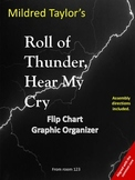 Roll Of Thunder Hear My Cry Elements of Fiction Flip Book