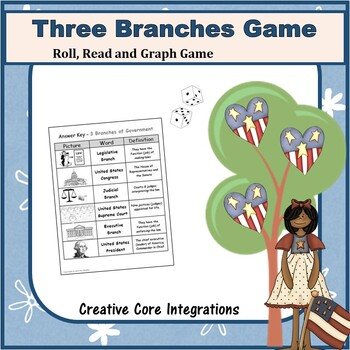 Roll Read Graph Three Branches of Government
