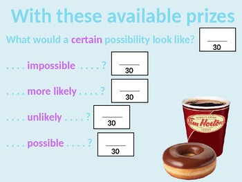 Roll Up the Rim Probability PowerPoint activity