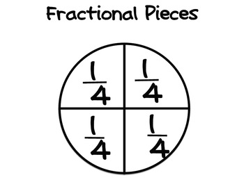 Roll a Fraction- A Comparing Fractions Game!