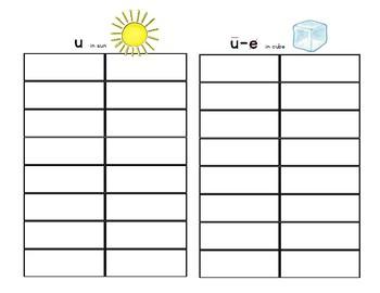 Roll a Word Spelling Centers: Long U