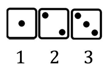Roll and Color - Activity to Identify Dots on Dice and the Corresponding Number