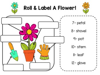 Roll and Label Math & Writing Boards