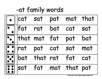Roll and Read Word Family Fluency beginner word families A-E-I