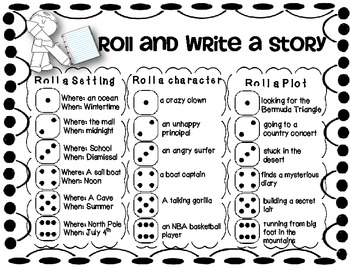 Language Lesson Plans  Where the Wild Things Are  Share