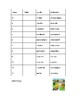 Roll and Write Spanish Game with Regular Verbs - Los Verbos Regulares