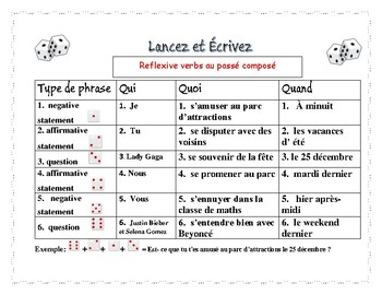Roll and Write Reflexive verbs in the passé composé