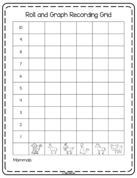 Roll and Graph Series -- Mammals