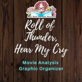 Roll of Thunder, Hear My Cry movie analysis