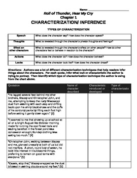 Roll of Thunder, Hear my Cry Chapter 1 and 4 Characterization Activity