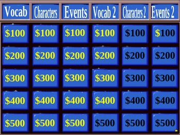 Roll of Thunder Hear my Cry Jeopardy review game