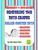 Data and Graphing Review - Collect, Organize, Analyze and