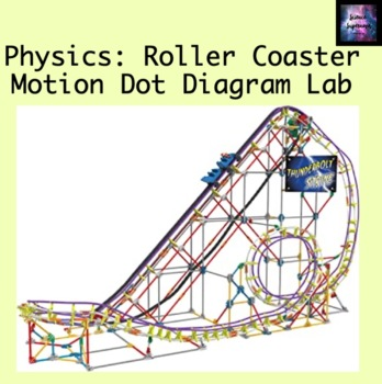 Roller Coaster Motion Dot Diagram Lab