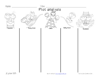 Roller Coaster Plot Analysis
