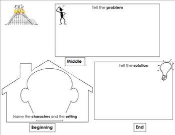 Roller Coaster Summary Graphic Organizer