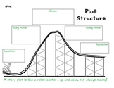Rollercoaster Plot Mapping