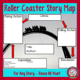 Rollercoaster Story Plot Map for Your Digital or Traditonal Classroom