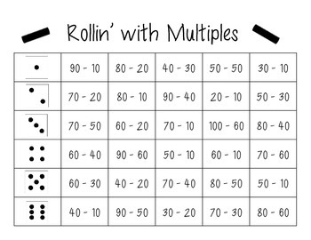 Rollin' with Multiples