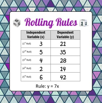 Rolling Rules - Intro to Independent and Dependent Variables using Tables