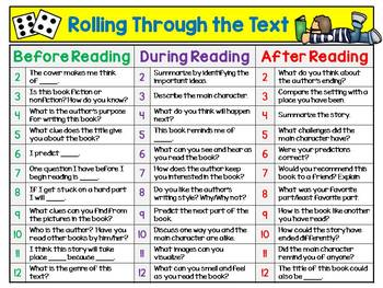 Rolling Through the Text