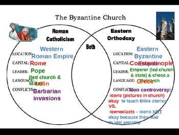 the eastern church vs the western There are eastern rites and eastern churches that are in communion (accepting the pope) and part of the church while retaining different traditions and rituals from the latin one those can be almost the same as the orthodox or oriental churches, their priests can marry etc.
