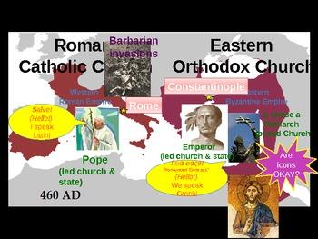 roman catholic church vs eastern orthodox church The eastern rite catholics are part of the roman catholic church, not the orthodox church while the majority of roman catholics belong to the latin rite, the eastern.