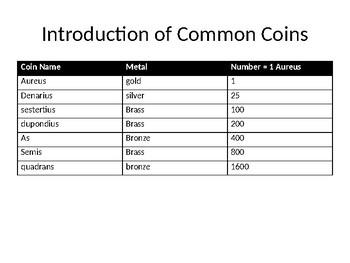 Roman Coin Attribution