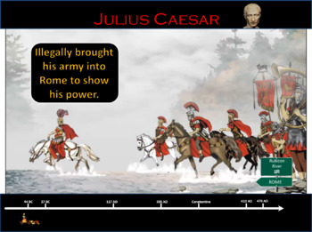 Roman Contributions Animated PowerPoint Presentation