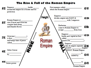 Roman Empire - COMPLETE UNIT PLANS with PBL, ANSWER KEY, & PowerPoints!