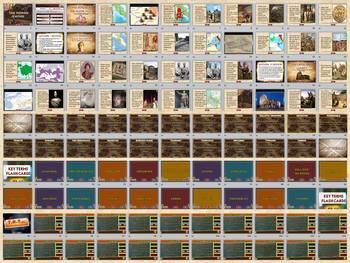 Roman Empire Common Core Digital Lesson